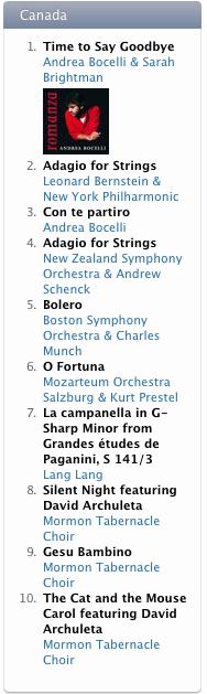 iTunes Classical chart