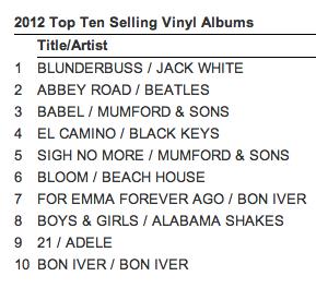 Billboard stats courtesy of Jonerz (click 4 more).